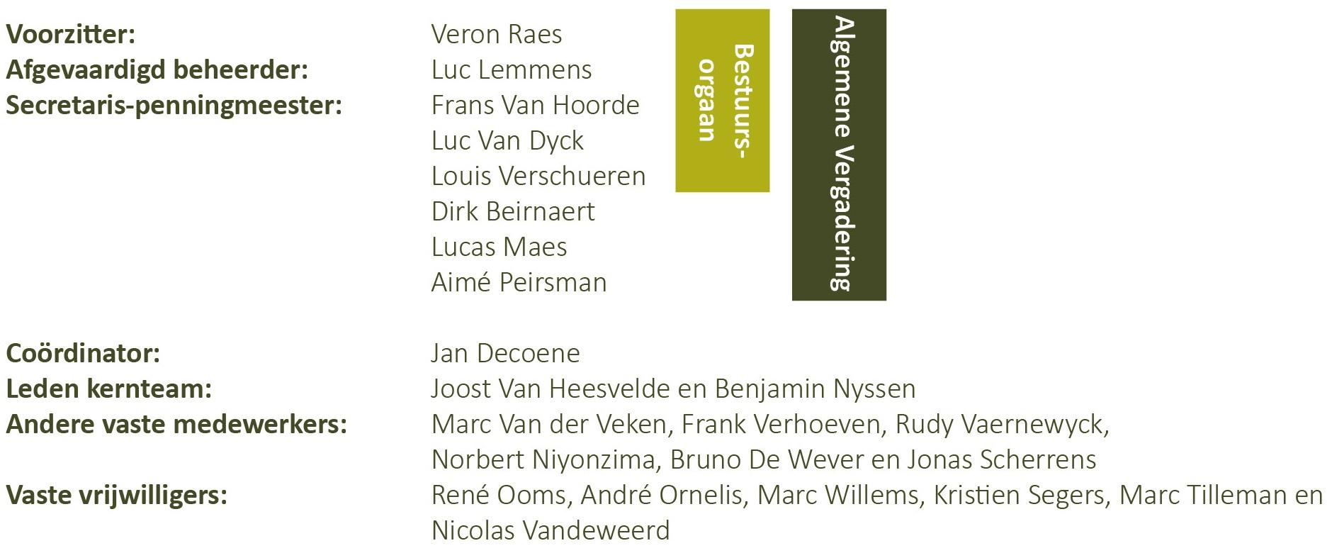 Management / organisatie Fracarita Belgium